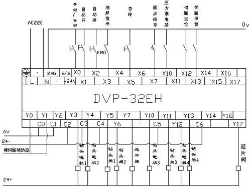 lc控制部分硬件接线图