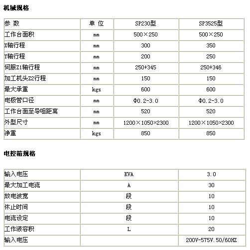 台湾电火花穿孔机