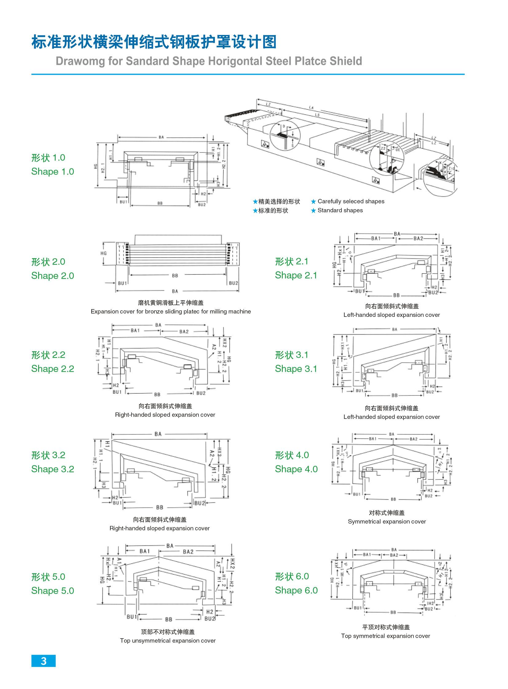 标准形状横梁伸缩式钢板护罩设计图-庆云天城机床附件