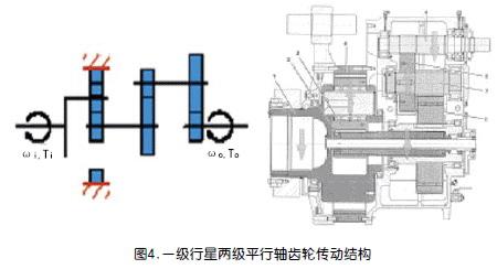 大型风力发电机组齿轮传动技术的进展