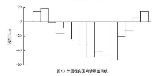 电路 电路图 电子 原理图 518_250