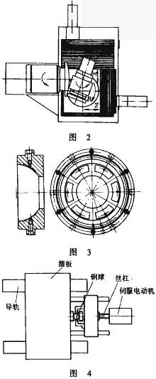 超精密非球面数控磨床的广泛应用技术