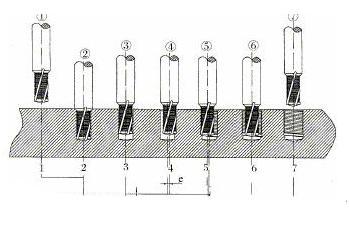 数控铣床结构简图