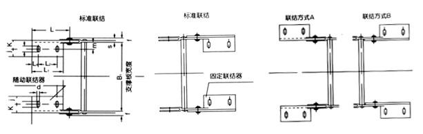 详细说明: TL系列拖链的主体是由链板(优质钢板镀铬)支撑板(挤拉铝合金)轴销(合金钢)等部件组成,使电缆或橡胶管与拖链之间不产生相对运动,不产生扭曲变形,链板经镀铬处理外形效果新颖,结构合理,灵巧强度高,钢性好不变形,安装方便,使用可靠,易拆装,尤其是本产品采用了高强度耐磨材料,合金铜为轴销,提高了产品的耐磨强度,弯曲更灵活,阻力更小,降低了噪音,从而可保证长时间使用不变形,不下垂。 由于本产品外观精美,可在较大程度上增强机床设备的整体艺术美观效果,增强我国机床、机械设备在国际市场的竞争能力。 1.