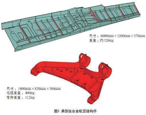 3钛合金航空结构件加工现状      目前在钛合金航空结构件数控加工方面,传统加工方法采用低速大扭矩机床、高速钢和硬质合金刀具、低转速大切深的方式加工,其金属往除率普遍为30~60cm3/min,最高不超过200cm3/min;而对于铝合金的加工而言,目前,普遍采用高速加工方案,金属往除率普遍可达到500~2000cm3/min,最高可达到6000cm3/min。因此与铝合金相比,钛合金的加工效率仅为铝合金的1/20~1/10,加工效率极为低下。随着钛合金在飞机结构件中的大量应用,钛合金零件的加