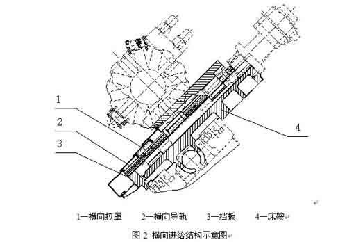 车床活动尾座结构图