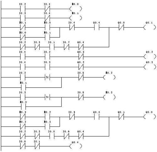 (2)原有继电器控制电路比较复杂,如线路老化后,故障点太多,不便
