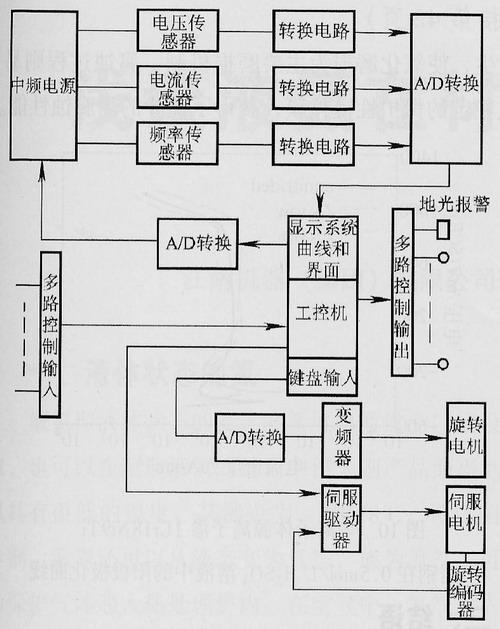电机硬件电路图