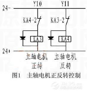 变频器的控制端子接线