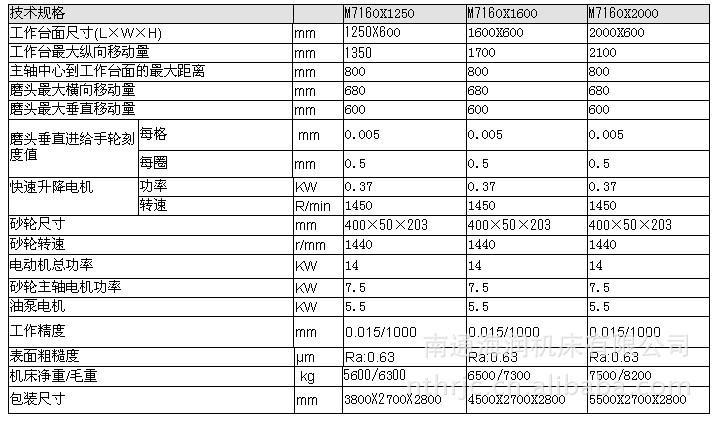 m7160全自动系列磨床,平面磨床厂