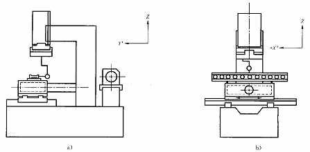 电火花线切割机床几何精度的保证和检测_泰州线切割