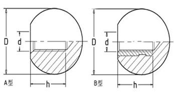 手柄球平面图