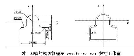 中航长风数控电火花线切割机床考试试题下载