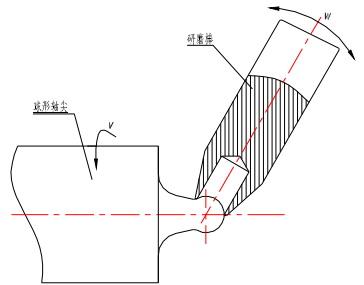 金刚石的能带结构示意图