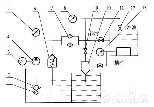 数控电火花成形加工机床的组成